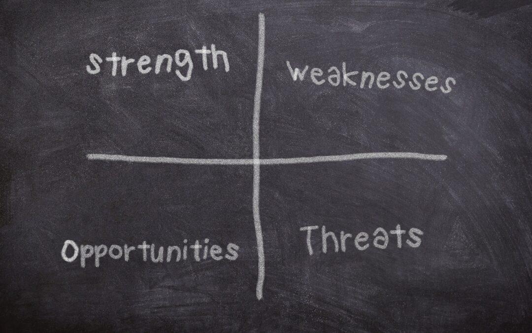 SWOT-analys som grund för din actionplan